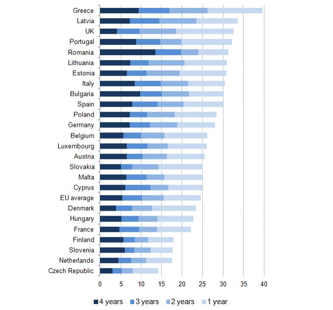 Czech Republic Household Income per Capita - CEIC Data